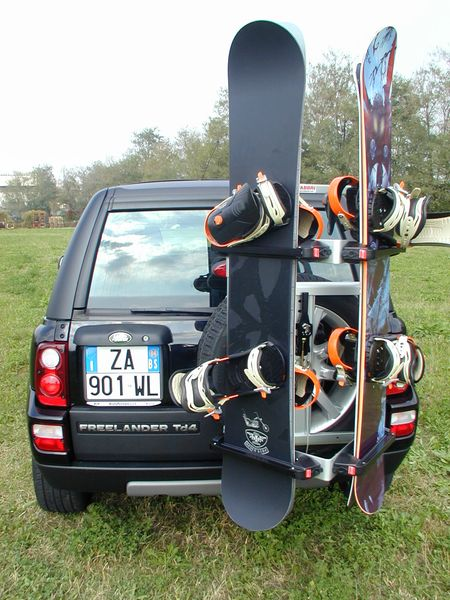 Umrüstkit fabbri Gringo auf Ski und Snowboards