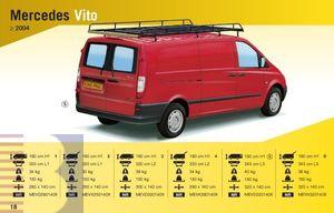 King Ping Dachträger, Gewerbe Transporter für Mercedes Vito Modell mit Heckklappe L2H1, Radstand 3200mm, Bj. 1998-2004