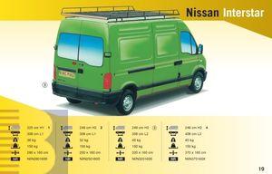 King Ping Dachträger, Gewerbe Transporter für Nissan Interstar L3, Radstand 4080mm Hochdach, Bj. -2003