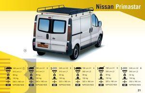 King Ping Dachträger, Gewerbe Transporter für Nissan Primastar, Radstand 3100mm, Flachdach, mit Heckklappe, Bj. 2002-