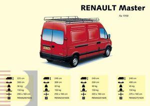 King Ping Dachträger, Gewerbe Transporter für Renault Master, Radstand 4080mm, Bj. 1998-