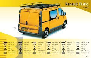 King Ping Dachträger, Gewerbe Transporter für Renault Trafic, Radstand 3500mm, Flachdach, Bj. 2001-